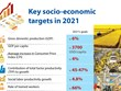 Key socio-economic targets in 2021