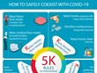 How to safely coexist with Covid-19
