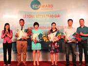 Top 10 e-commerce businesses in HCM City