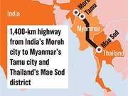 Cross-border route to link India, Myanmar, Thailand