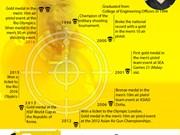 Hoang Xuan Vinh's historic shots