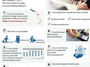 Useful information for Vietnam e-visa
