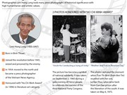 Lam Hong Hong - author of historical photos