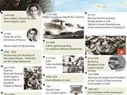 Biography of Cuba's revolutionary leader Fidel Castro