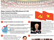 Major contents of 5th Party Central Committee's plenum