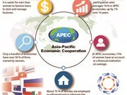 Women and APEC regional economy: Trends