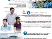 Top 10 economic events of Vietnam in 2017