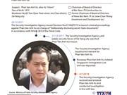 Ministry of Public Security arrests fugitive Phan Van Anh Vu