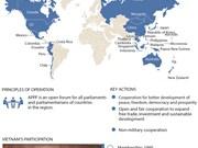 APPF and Vietnam's participation