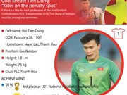 "Goalkeeper Tien Dung: ""Killer on the penalty spot"""