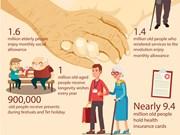 Vietnam cares for elderly population