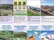 Vietnam's major projects in Mekong-Japan cooperation framework
