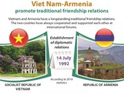 Viet Nam-Armenia promote traditional friendship relations