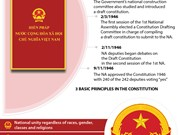 70 years of Vietnam's 1st Constitution