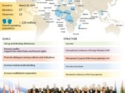 An overview of the La Francophonie