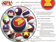 Significant milestones in ASEAN development