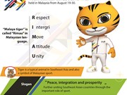 Rimau: Mascot of SEA Games 29