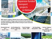 Japanese-funded transport projects in Vietnam