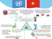 Vietnam - Active, responsible member of United Nations