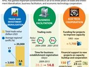 Achievements in APEC's three cooperation pillars