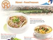 Hanoi - Food heaven