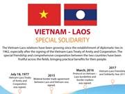 Vietnam - Laos special solidarity