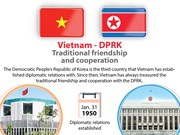 Vietnam - DPRK traditional friendship and cooperation