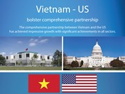 Vietnam, US bolster comprehensive partnership