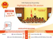 Highlights of seventh session of 14th National Assembly