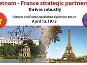 Vietnam - France strategic partnership thrives robustly