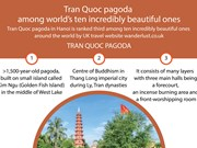 Tran Quoc pagoda among world's ten incredibly beautiful ones