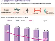 Over 6,700 traffic accidents during first five months