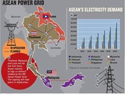Thailand to help transmit electricity from Laos to Malaysia