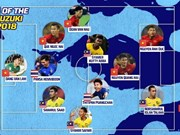 Five Vietnamese players named in AFF Cup team of tournament