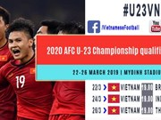 AFC U23 Championship's Group K matches broadcast in VN