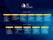 Players gear up for AFC U19 Championship 2020 Qualifiers