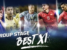 Anh Duc, Cong Phuong in AFF Suzuki Cup group stage's best XI