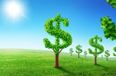 Securities Commission to develop green investing