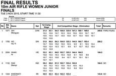 Vietnamese wins bronze in shooting