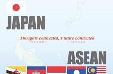 ASEAN-Japan Integration Fund introduced in Vietnam