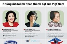 Women make inroads into male-dominated market