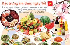 Vietnamese regional Tet food featured in Da Nang