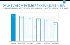 Vietnam leads region in online video views
