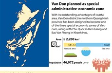 Van Don planned as special administrative-economic zone