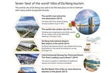 "Seven ""best of the world"" titles of Da Nang tourism"