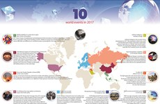 VNA selects top ten world events in 2017