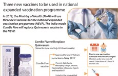 3 new vaccines to be used in national expanded vaccination programme