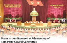 Major issues discussed at 7th meeting of 12th Party Central Committee