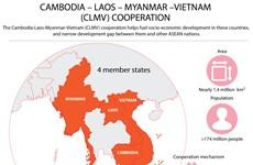 Cambodia – Laos – Myanmar –Vietnam Cooperation