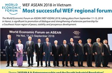 WEF ASEAN 2018 in Vietnam: Most successful WEF regional forum